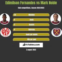 Edimilson Fernandes vs Mark Noble h2h player stats