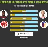 Edimilson Fernandes vs Marko Arnautovic h2h player stats