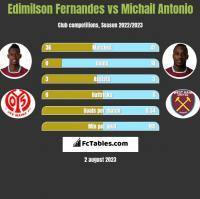 Edimilson Fernandes vs Michail Antonio h2h player stats