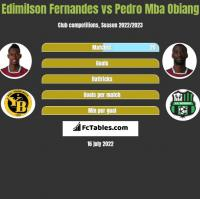 Edimilson Fernandes vs Pedro Mba Obiang h2h player stats