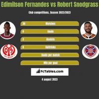 Edimilson Fernandes vs Robert Snodgrass h2h player stats