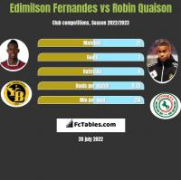 Edimilson Fernandes vs Robin Quaison h2h player stats