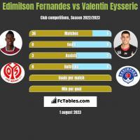 Edimilson Fernandes vs Valentin Eysseric h2h player stats