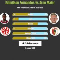 Edimilson Fernandes vs Arne Maier h2h player stats