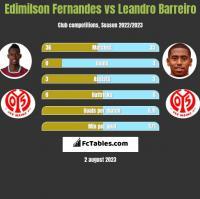 Edimilson Fernandes vs Leandro Barreiro h2h player stats
