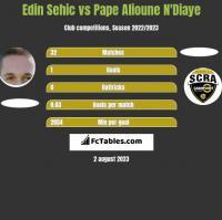 Edin Sehic vs Pape Alioune N'Diaye h2h player stats