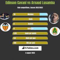 Edinson Cavani vs Arnaud Lusamba h2h player stats
