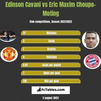 Edinson Cavani vs Eric Maxim Choupo-Moting h2h player stats