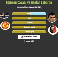 Edinson Cavani vs Gaetan Laborde h2h player stats