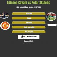 Edinson Cavani vs Petar Skuletic h2h player stats
