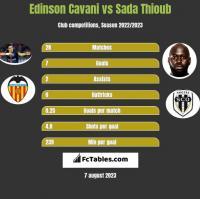 Edinson Cavani vs Sada Thioub h2h player stats