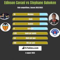 Edinson Cavani vs Stephane Bahoken h2h player stats