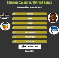 Edinson Cavani vs Wilfried Kanga h2h player stats