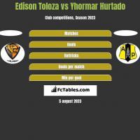 Edison Toloza vs Yhormar Hurtado h2h player stats