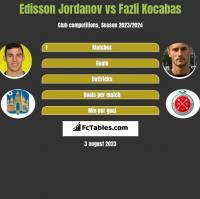 Edisson Jordanov vs Fazli Kocabas h2h player stats