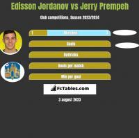 Edisson Jordanov vs Jerry Prempeh h2h player stats