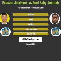 Edisson Jordanov vs Noel Naby Soumah h2h player stats