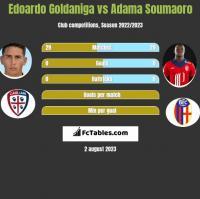 Edoardo Goldaniga vs Adama Soumaoro h2h player stats