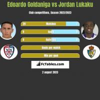 Edoardo Goldaniga vs Jordan Lukaku h2h player stats