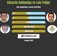 Edoardo Goldaniga vs Luiz Felipe h2h player stats