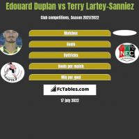 Edouard Duplan vs Terry Lartey-Sanniez h2h player stats