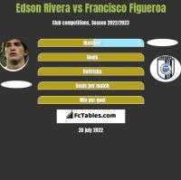 Edson Rivera vs Francisco Figueroa h2h player stats