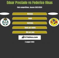 Eduar Preciado vs Federico Vinas h2h player stats