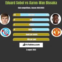 Eduard Sobol vs Aaron-Wan Bissaka h2h player stats