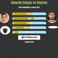 Eduardo Vargas vs Clayson h2h player stats