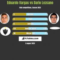 Eduardo Vargas vs Dario Lezcano h2h player stats