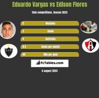 Eduardo Vargas vs Edison Flores h2h player stats