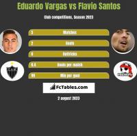 Eduardo Vargas vs Flavio Santos h2h player stats