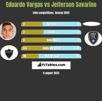 Eduardo Vargas vs Jefferson Savarino h2h player stats
