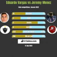 Eduardo Vargas vs Jeremy Menez h2h player stats