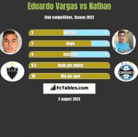Eduardo Vargas vs Nathan h2h player stats