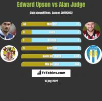 Edward Upson vs Alan Judge h2h player stats