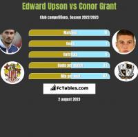 Edward Upson vs Conor Grant h2h player stats