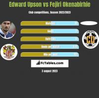 Edward Upson vs Fejiri Okenabirhie h2h player stats