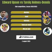 Edward Upson vs Tareiq Holmes-Dennis h2h player stats