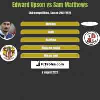 Edward Upson vs Sam Matthews h2h player stats