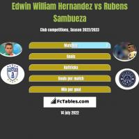 Edwin William Hernandez vs Rubens Sambueza h2h player stats