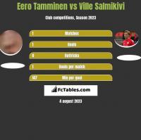 Eero Tamminen vs Ville Salmikivi h2h player stats