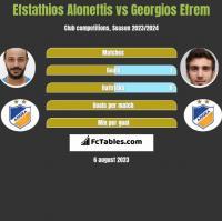 Efstathios Aloneftis vs Georgios Efrem h2h player stats