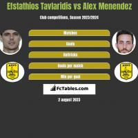 Efstathios Tavlaridis vs Alex Menendez h2h player stats