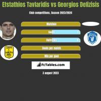 Efstathios Tavlaridis vs Georgios Delizisis h2h player stats