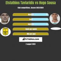 Efstathios Tavlaridis vs Hugo Sousa h2h player stats