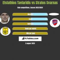 Efstathios Tavlaridis vs Stratos Svarnas h2h player stats