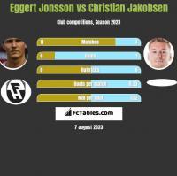 Eggert Jonsson vs Christian Jakobsen h2h player stats