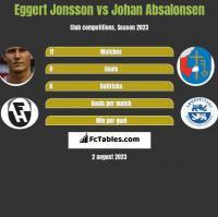 Eggert Jonsson vs Johan Absalonsen h2h player stats