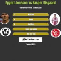 Eggert Jonsson vs Kasper Risgaard h2h player stats